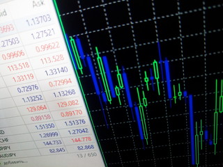 Forex line, trade, economy, sanctions, candlesticks, business, finance