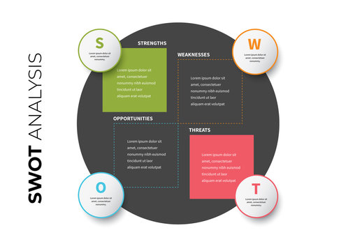 SWOT Infographic Layout with Multicolored Accents
