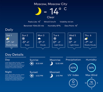 Weather forecast user interface for web browsers or mobile phones