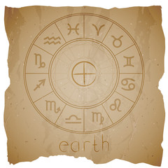Vector illustration with Hand drawn astrological planet symbol EARTH on a grunge old background.