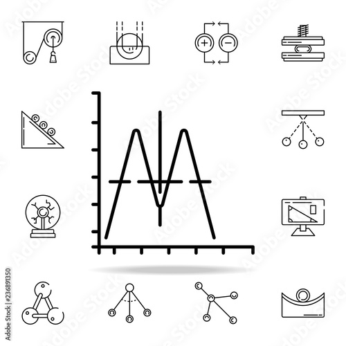 sound wave icon  physics icons universal set for web and