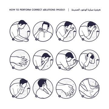 Ablutions or Wudu' steps tutorial in black and white outline. Islamic Wudu' steps illustration. How to perform correct ablutions.