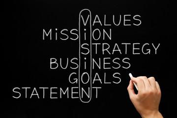 Business Vision Crossword Concept Handwritten On Blackboard