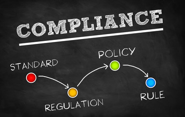 Compliance Strategy Concept