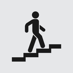 icon descent up the stairs, signpost