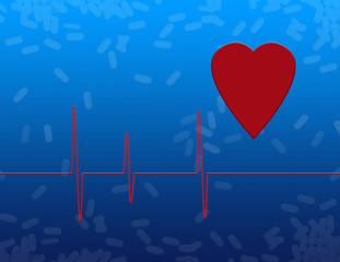 Heartbeat cardiogram