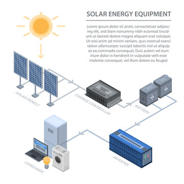 Solar energy equipment infographic. Isometric of solar energy equipment vector infographic for web design