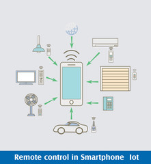eps Vector image:Flat icon Iot Remote control in Smartphone