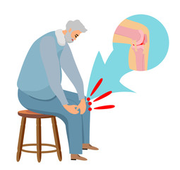 Pain in the legs problems.vector flat cartoon concept illustration of men character design icon. Isolated on white background. Pain in the knee, ache, hurt, suffering, ired, joint, inflammation