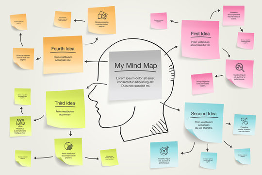 Simple infographic for mind map visualization template with human head as main symbol, colorful sticky notes and hand drawn icons. Easy to use for your design with transparent shadows.