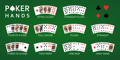 Texas hold'em Poker hand rankings combination set vector.