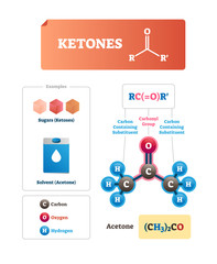 Ketones vector illustration. Sugars and solvent chemical organic compound.