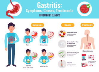 Gastritis Infographic Poster
