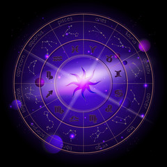 Vector illustration of Horoscope circle, Zodiac signs and pictograms astrology planets against the space background.
