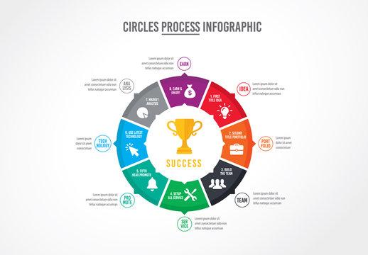 Circular Process Business Infographic Layout