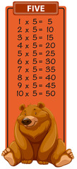 Five times table with bear