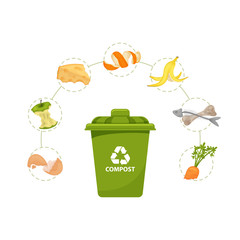 Dumpster with food garbage. Environmentally friendly food. Cartoon leftovers. Illustration for food processing and compost, organic waste, zero waste theme. Colored flat vector scheme