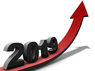 Steigende Erträge 2019