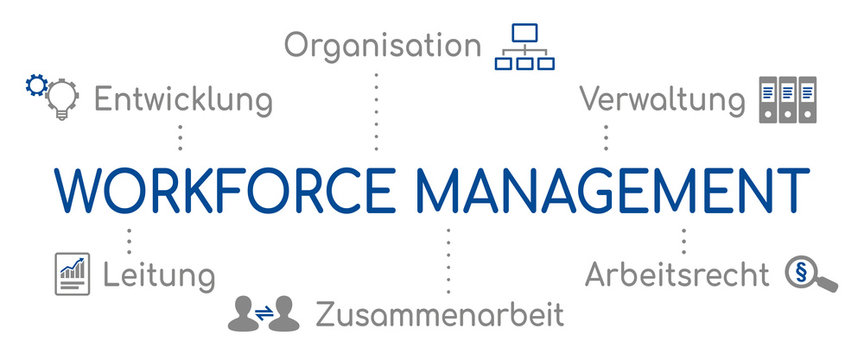 Workforce Management Infografik Blau