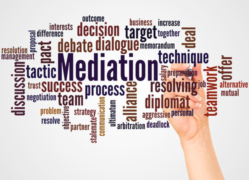 Mediation word cloud and hand with marker concept