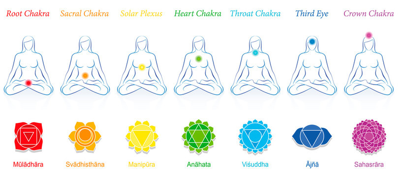 Chakras of a meditating woman. Symbols with sanskrit names and appropriate colors. Isolated vector illustration on white background.