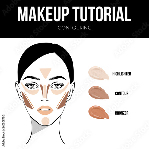 Makeup Tutorial Contouring Contour And Highlight Bronze Woman Face Chart On White Background Professional Make Up Sample