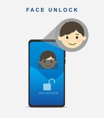 Vector illustration of face unlock on smartphone