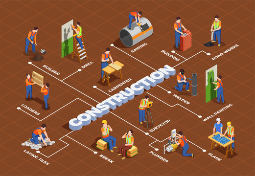 Construction Workers Isometric Flowchart
