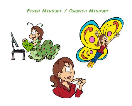 Fixed mindset growth mindset Sophie