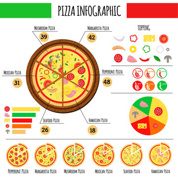 Pizza Infographic elements and icons