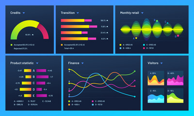 Wall Mural - Infographic dashboard. Finance data analytic charts, trade statistic graph and modern business chart column vector concept