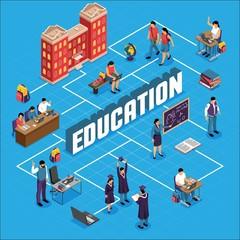 Education Isometric Flowchart