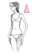 Triangle base down type of female figure
