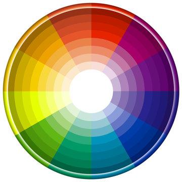 roue et univers chromatique sur fond blanc