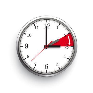 Zeitumstellung Sommerzeit Uhr