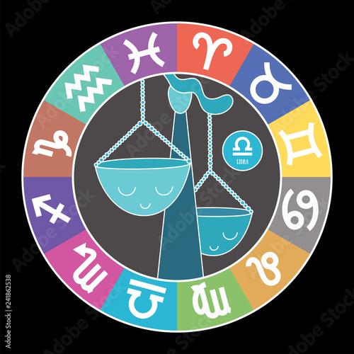 Libra zodiac sign  Aquarius, leo, taurus, cancer, pisces