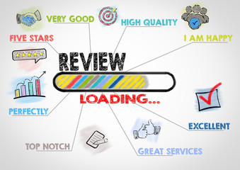 Customer Experience and Online Review Concept. Chart with keywords and icons on gray background