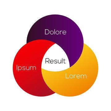 Venn diagram infographic .