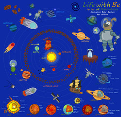 Solar system drawn in cartoon style for children. Life with Be. Series of illustrations. Planets of the solar system and their description.