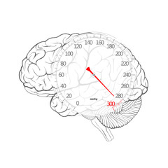Red arrow of blood pressure dial on the brain