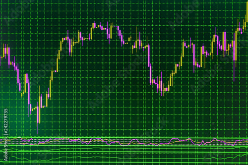 Finance concept  Time price for investment  Macro close-up