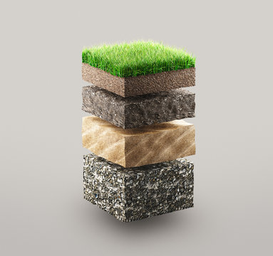Ground layers