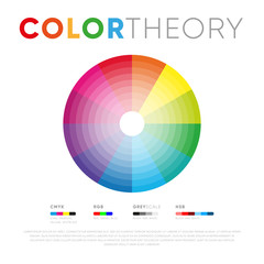 Multicolored circle template of color theory spectrum isolated on white background