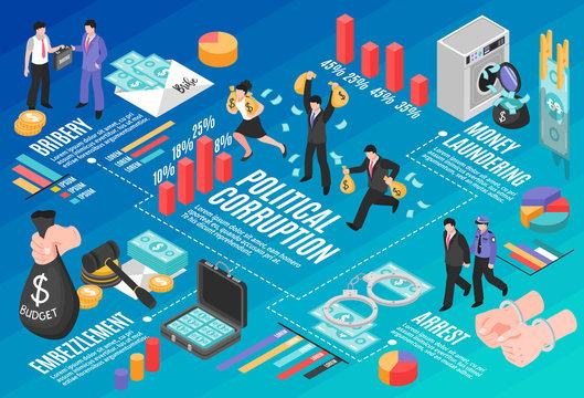 Political Corruption Infographics Layout