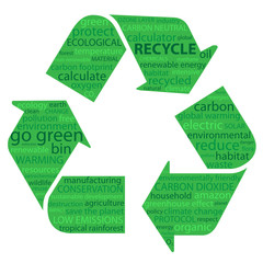 RECYCLE theme tag cloud in recycle symbol shape