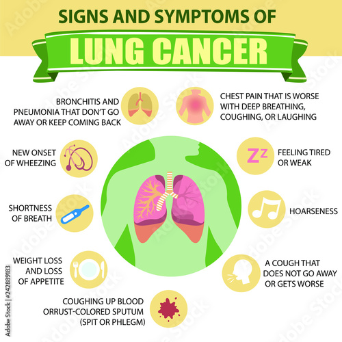 Signs and symptoms of lung cancer  Detailed vector