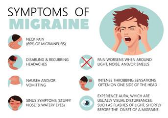 Migraine infographic. Headache. Vector. Cartoon character