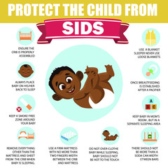 Protect the child from SIDS. Infographic for SIDS Awareness Month or Sudden Infant Death Syndrome. Vector illustration.
