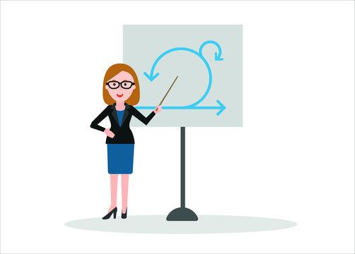 scrum master giving presentation