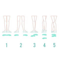 Vector illustration set of ballerina feet in pointe shoes standing in five classical ballet positions in flat line style isolated on white background - female legs performing ballet technique.